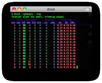 unix terminal/console/curses 工具介绍之一插图