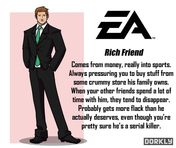 Videogame Companies Are Your Friends插图(2)