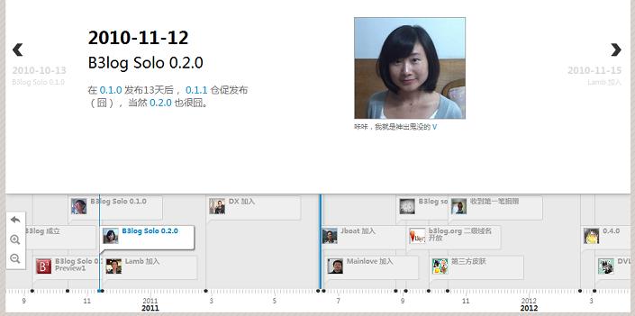 基于Java的开源博客系统——B3LOG插图