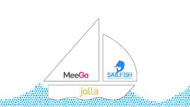 Sailfish MeeGo