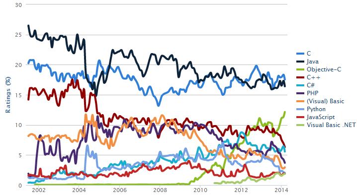 2014_03_TOBIE_ratings