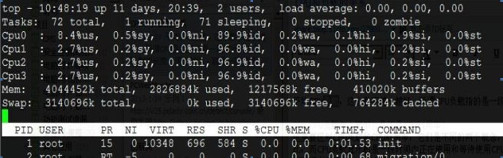 LINUX CPU使用率