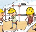 新浪SAE创始人丛磊:对比IaaS和PaaS谈运维本质插图