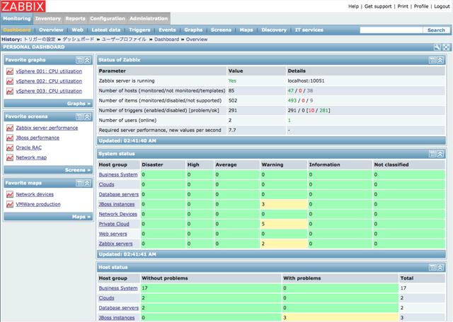server-monitoring-tool-zabix