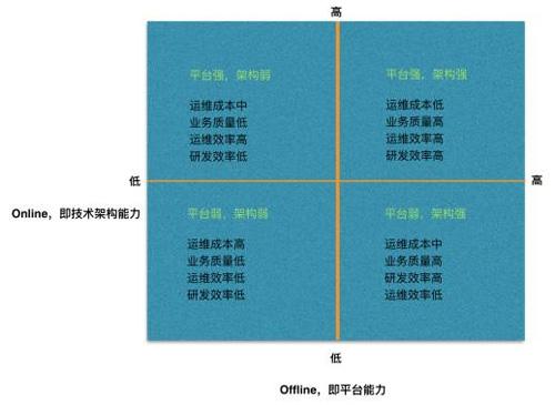 yunweiO2Oxiangxian