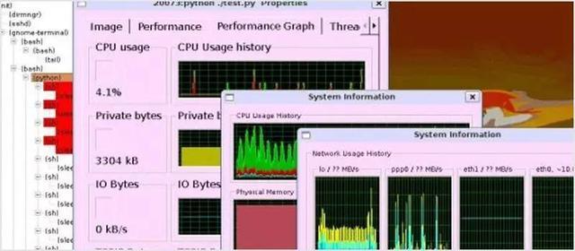 Linux系统管理员必备的监控工具– 运维派