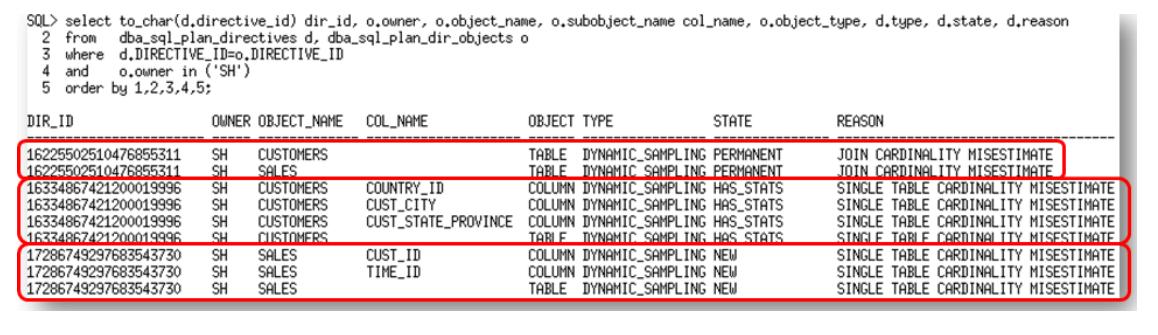Oracle 12C优化器