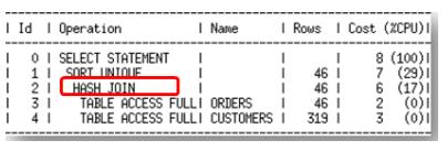 Oracle12C优化器