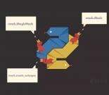 Mock在Python单元测试中的使用插图