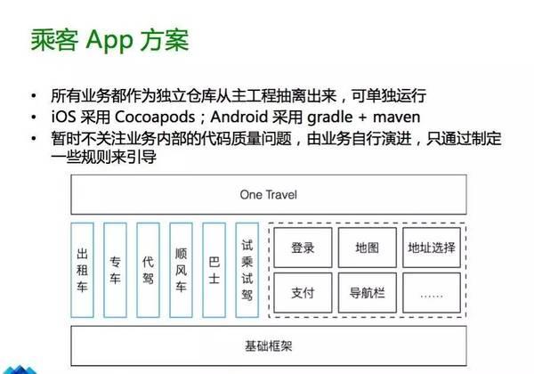 乘客App方案