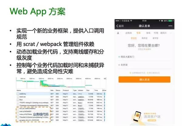 Web App方案