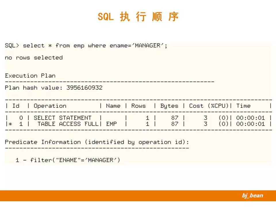 SQL执行顺序