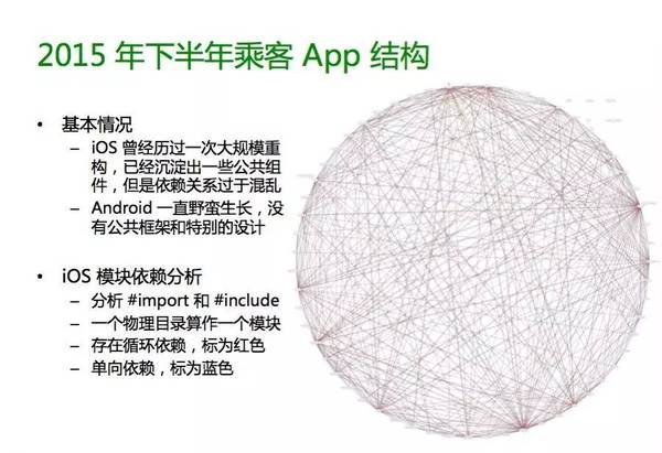 乘客App结构