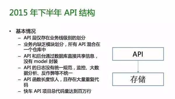 API结构