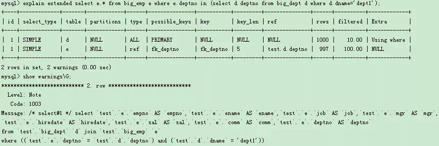 SQL改写