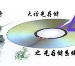 大话蓝光存储(4)光存储系统生态插图