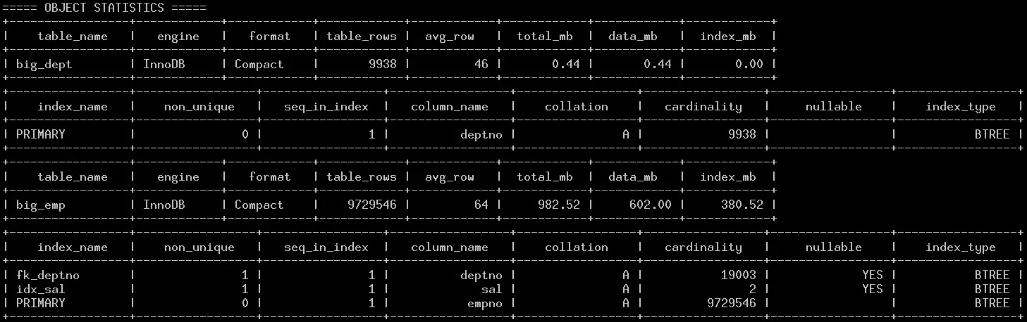 SQL语句