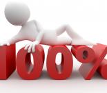 如何高效快速地优化MySQL、SQL语句(附源码)插图