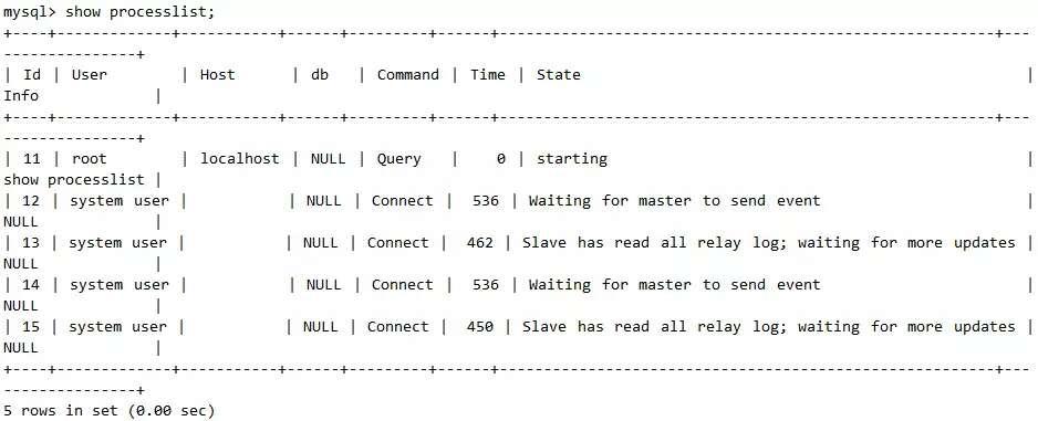 SQL和IO线程