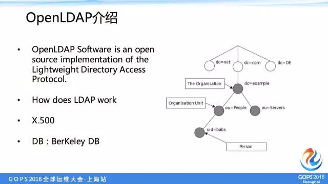 中交兴路运维总监:中小企业如何优雅的管理多机房服务器账号插图(3)