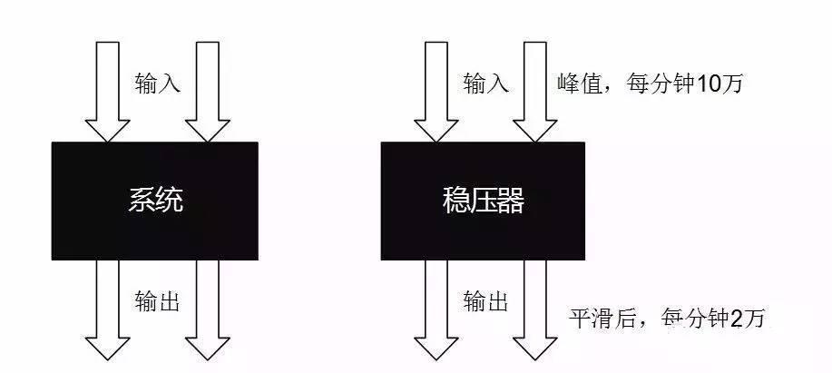京东大促备战思路2.0大揭秘插图(1)