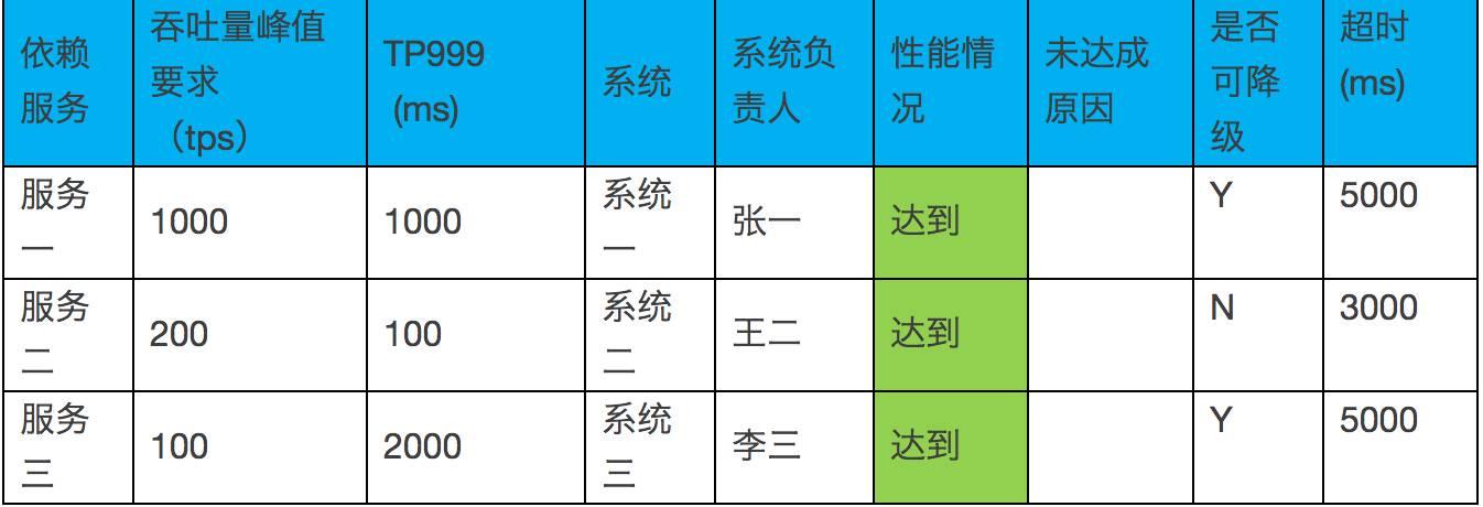 京东大促备战思路2.0大揭秘插图(4)