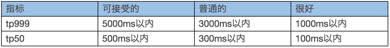 京东大促备战思路2.0大揭秘插图(3)