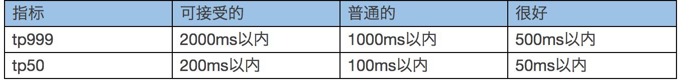 京东大促备战思路2.0大揭秘插图(2)