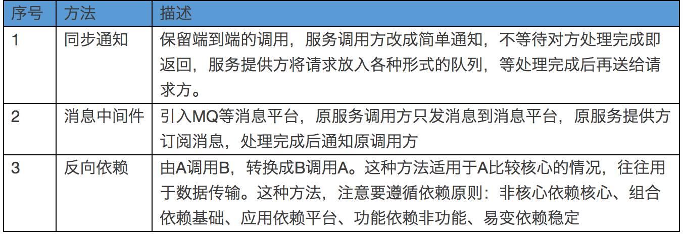 京东大促备战思路2.0大揭秘插图(6)