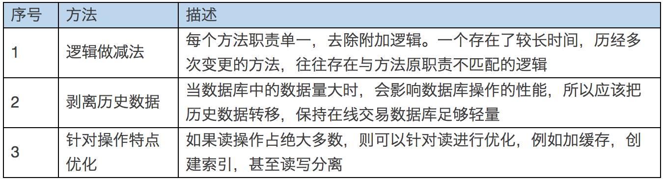 京东大促备战思路2.0大揭秘插图(7)