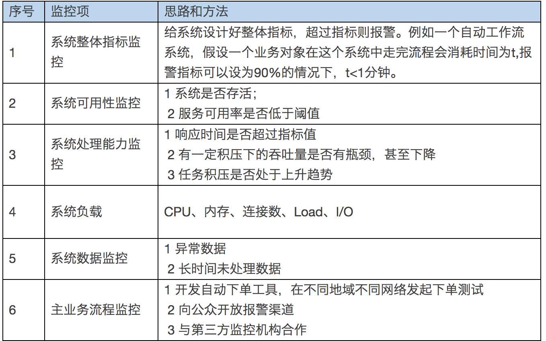 京东大促备战思路2.0大揭秘插图(10)