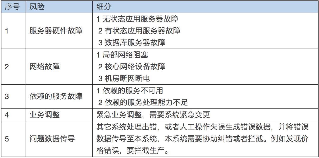 京东大促备战思路2.0大揭秘插图(11)