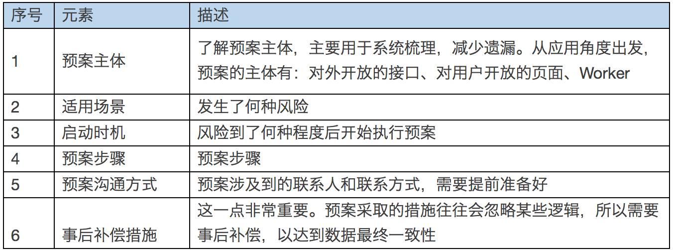 京东大促备战思路2.0大揭秘插图(12)