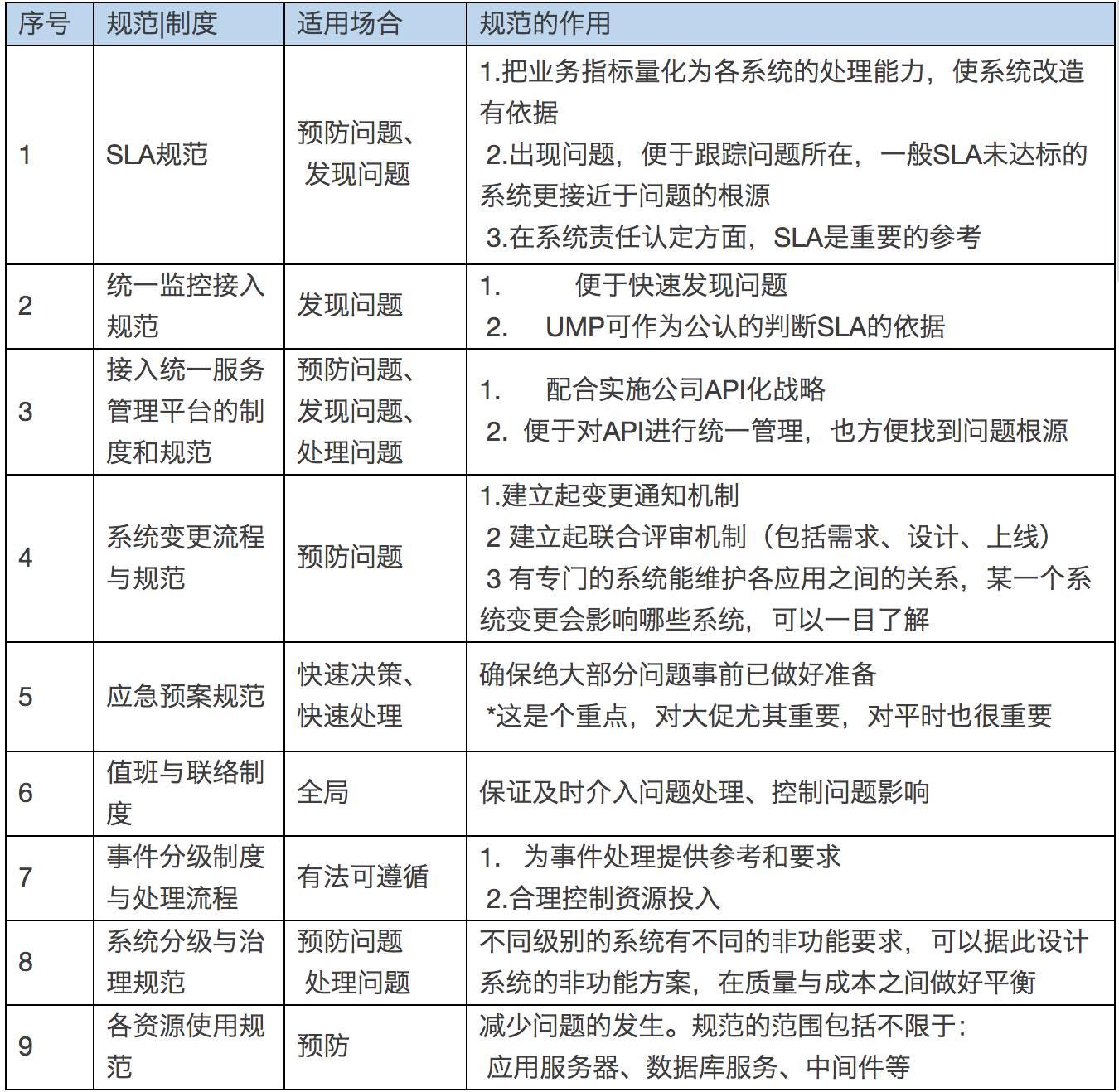 京东大促备战思路2.0大揭秘插图(14)