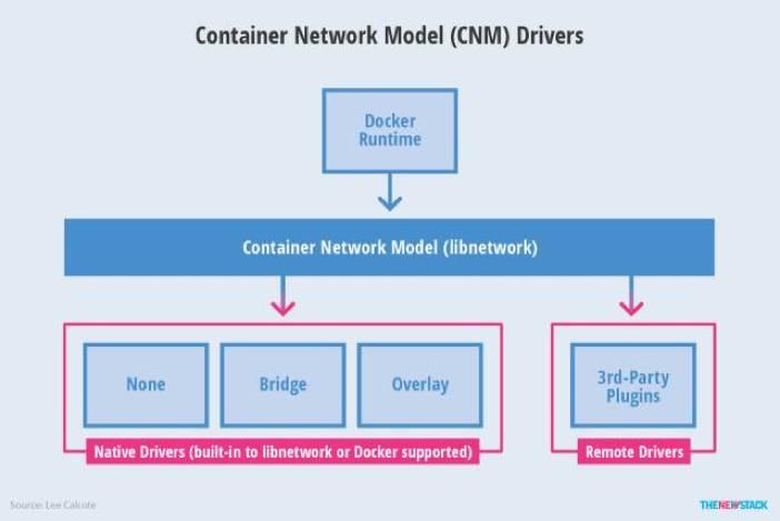Rancher技术特性全解及容器网络解决方案插图(3)