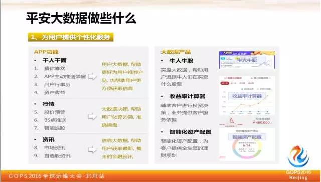 平安证券刘宏霞:教你如何保障大数据质量插图(1)