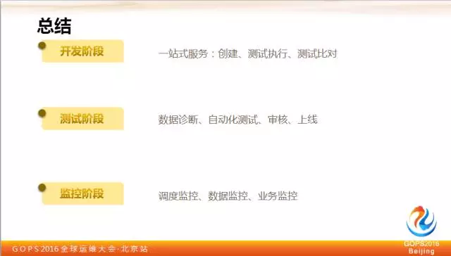 平安证券刘宏霞:教你如何保障大数据质量插图(13)