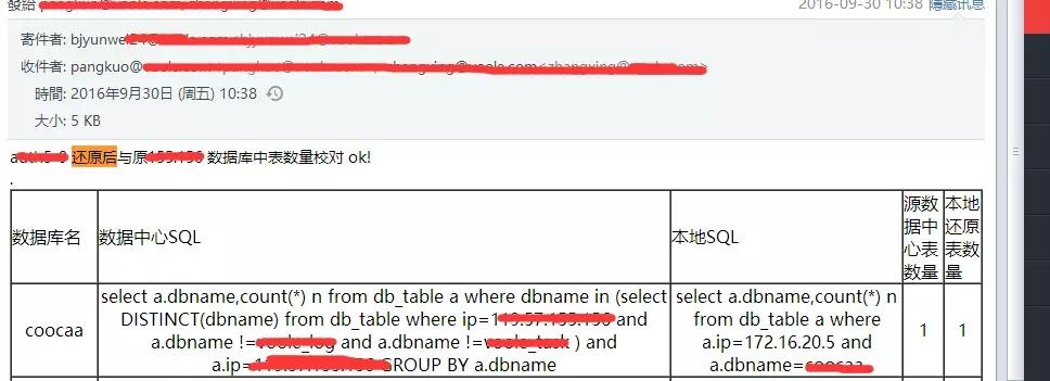 备份校验两不误,MySQL自动备份还原校验设计详解插图(4)
