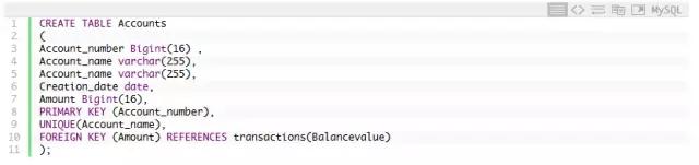 DBA必读的数据库查询语言使用内幕插图(1)