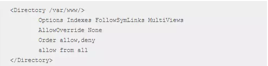 Ubuntu 12.04下3分钟搭建apache+python的运行环境插图(3)