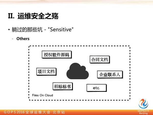 奇虎360高级安全研究员李福:别让黑客毁掉运维插图(8)