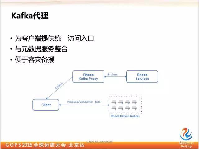 千亿级eBay平台的Kafka深度实践插图(7)