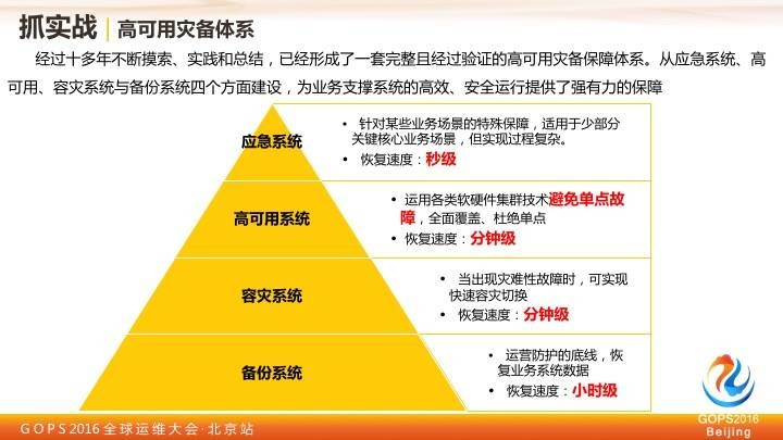 中国移动王晓征:移动的运维实践之路插图(20)