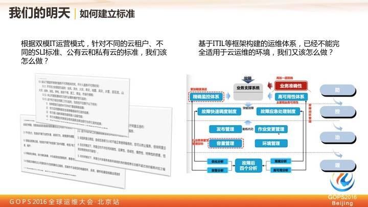 中国移动王晓征:移动的运维实践之路插图(22)