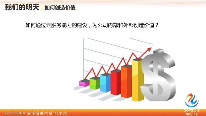 中国移动王晓征:移动的运维实践之路插图(23)