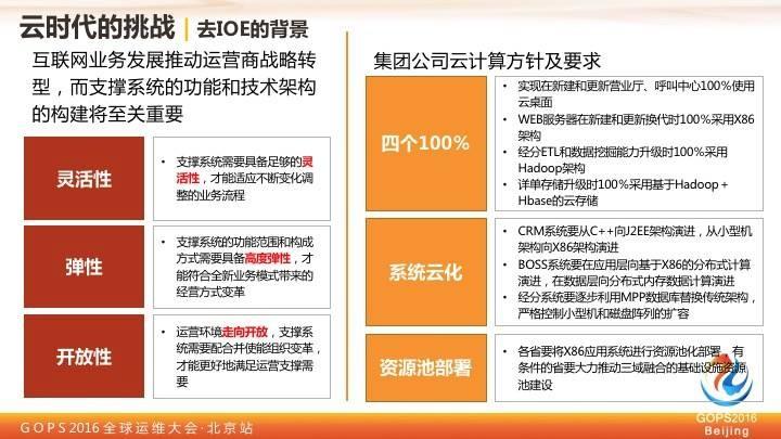 中国移动王晓征:移动的运维实践之路插图(3)