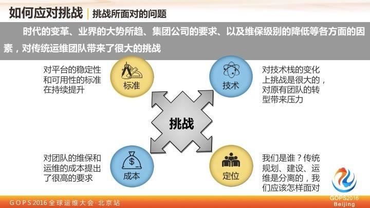 中国移动王晓征:移动的运维实践之路插图(7)