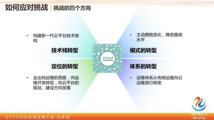 中国移动王晓征:移动的运维实践之路插图(8)