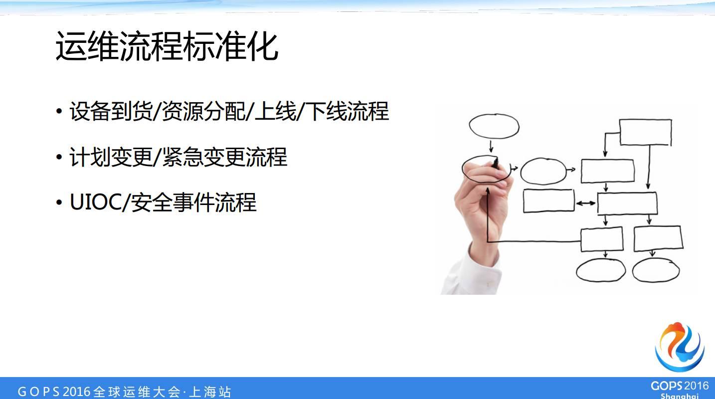 中国人寿数据中心运维经理桂林——自动化运维自主研发之路插图(9)