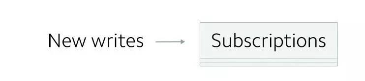 如何在不停机的情况下,完成百万级数据跨表迁移?插图(12)